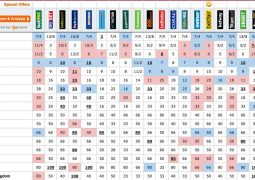 Bookmakers' odds on the Eurovision Song Contest winner for 2015, as of 18th May