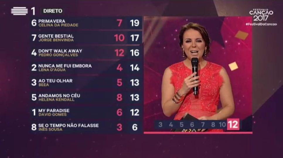 Eurovision Portugal: Festival da Canção 2017 final line-up complete