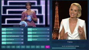 Élodie presenting the French results in 2016