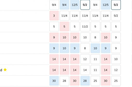 Bookies 2021 - Odds to Win Eurovision on 17th May 2021. Aggregated data from oddschecker.com.